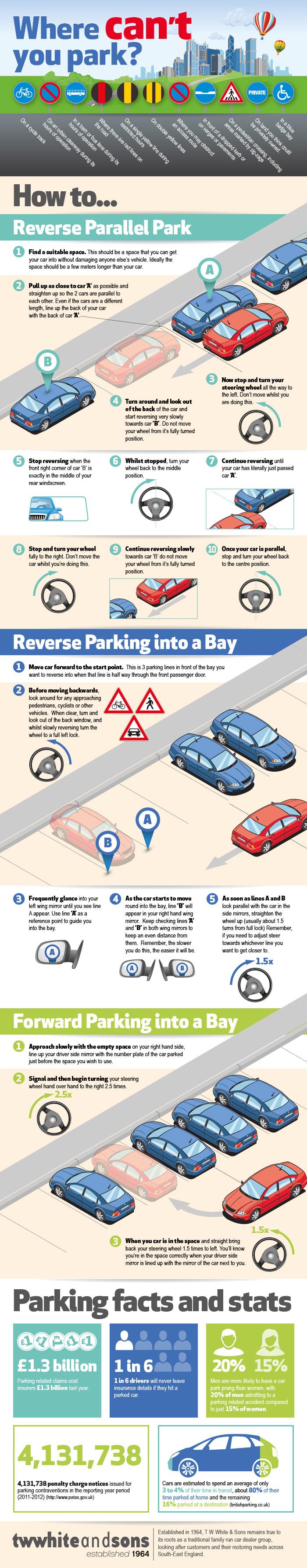 Uputstvo: Kako parkirati automobil?