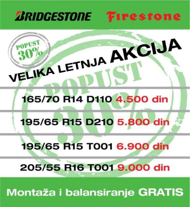 Specijalne cene letnjih pneumatika u Raduloviću