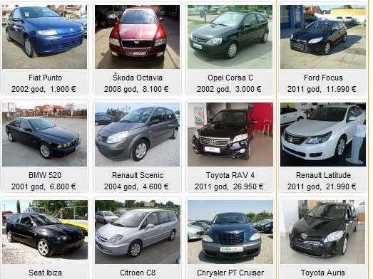 Karakteristike tržišta polovnih automobila u Srbiji u 2012. godini