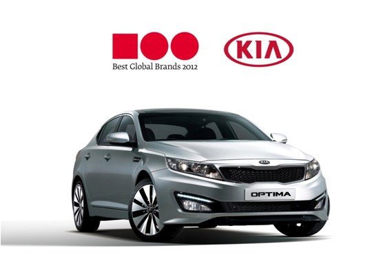 Kia Motors među Top 100 najboljih globalnih brendova