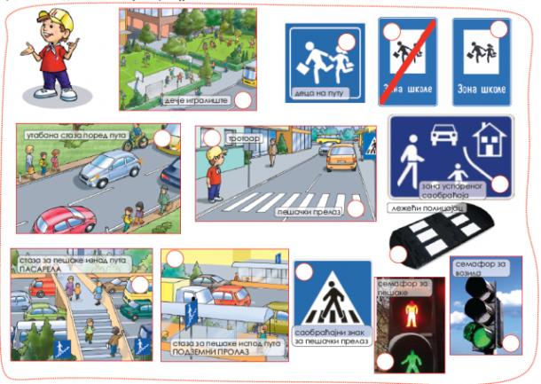 Za bezbedno ponašanje učenika u saobraćaju